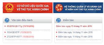 Dịch vụ công tỉnh Thanh Hóa